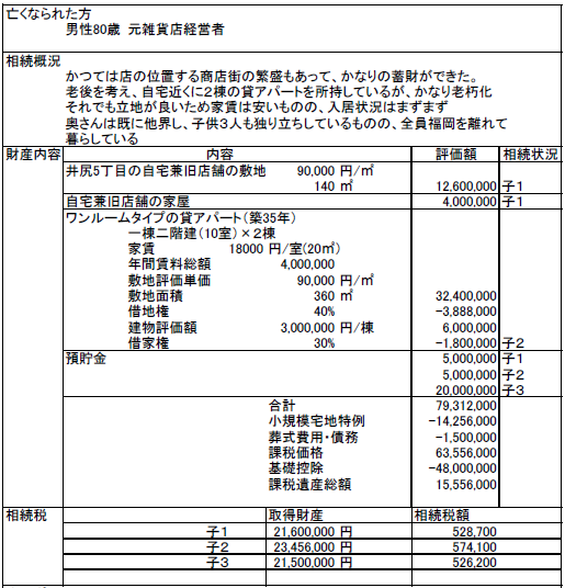 80歳元雑貨店経営者.PNG